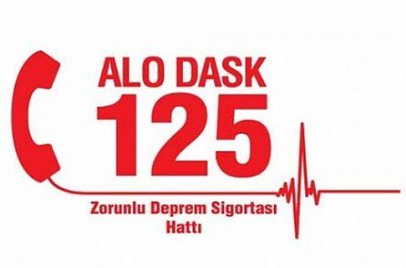 125 Telefon Numarası Kimin