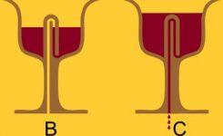 Pisagor Bardağın Sırrı